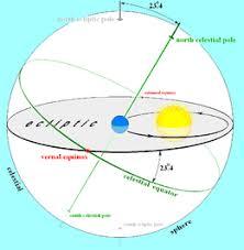 ecliptic.jpg